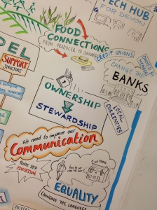 Mind map from Devon Convergence, Feb 2015, a new regional collaboration.